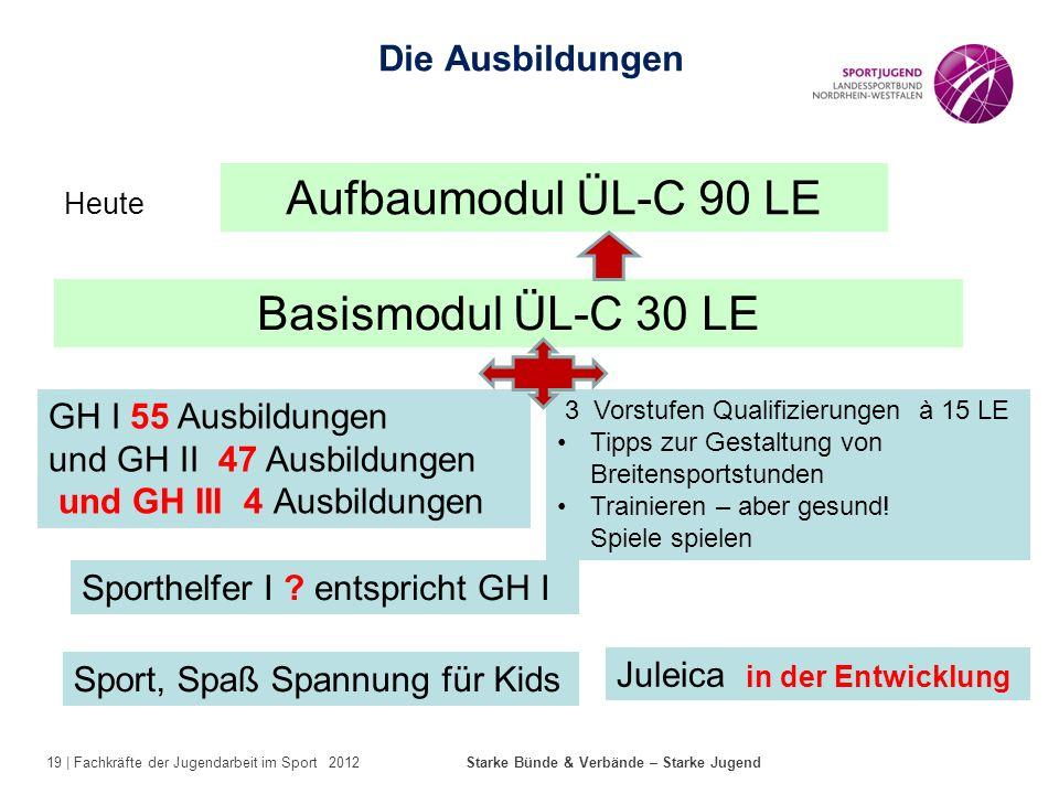 Aufbaumodul ÜL-C 90 LE Basismodul ÜL-C 30 LE Die Ausbildungen