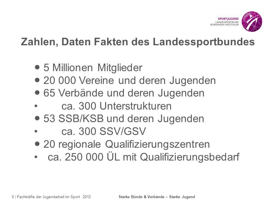 Zahlen, Daten Fakten des Landessportbundes
