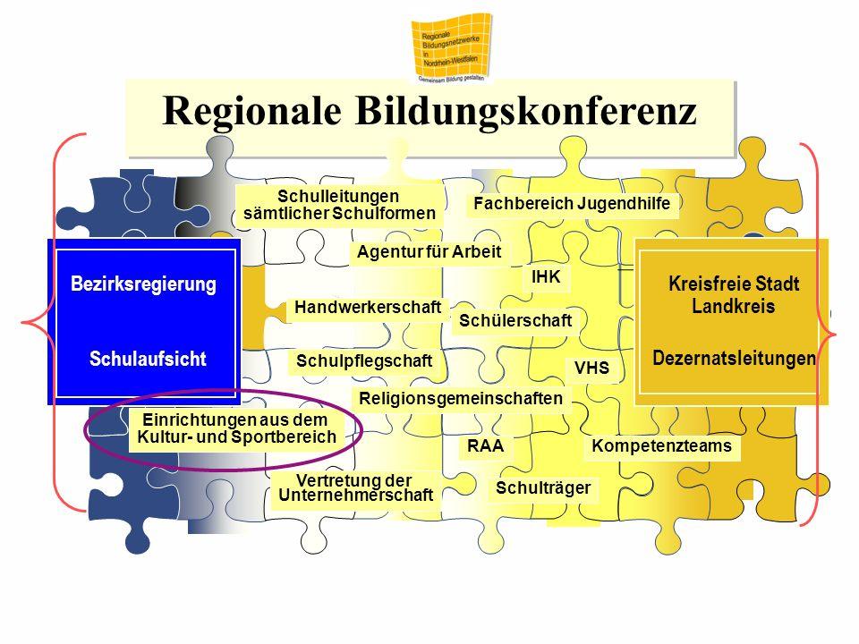 Regionale Bildungskonferenz