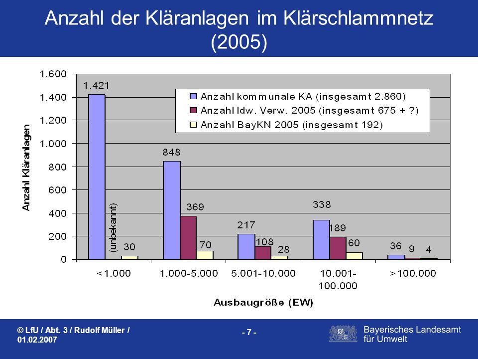 Anzahl der Kläranlagen im Klärschlammnetz (2005)