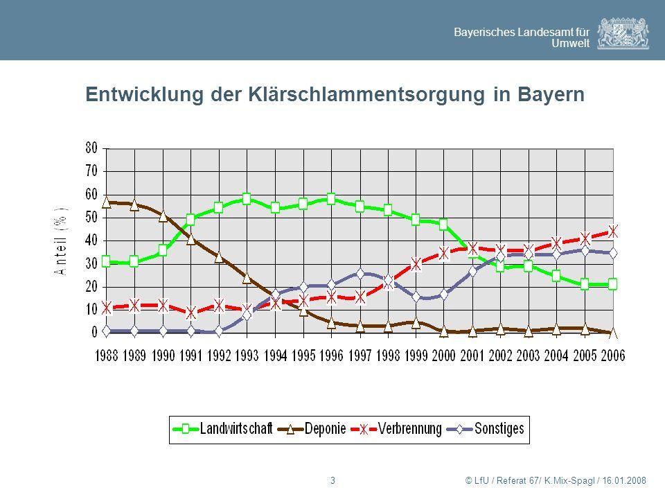 Entwicklung der Klärschlammentsorgung in Bayern