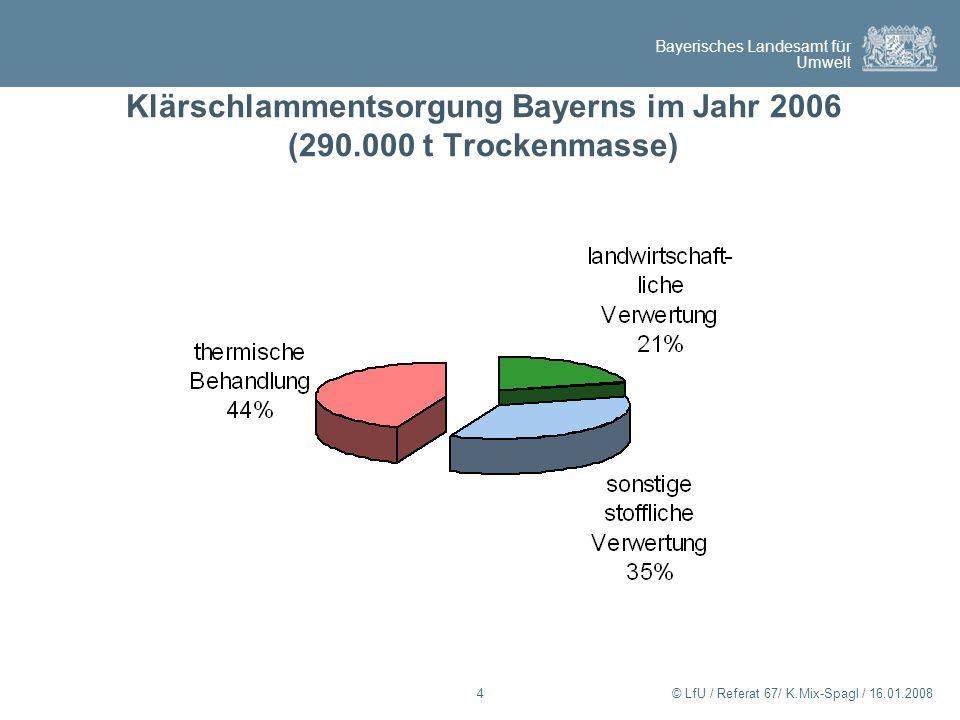 Klärschlammentsorgung Bayerns im Jahr 2006 (290.000 t Trockenmasse)