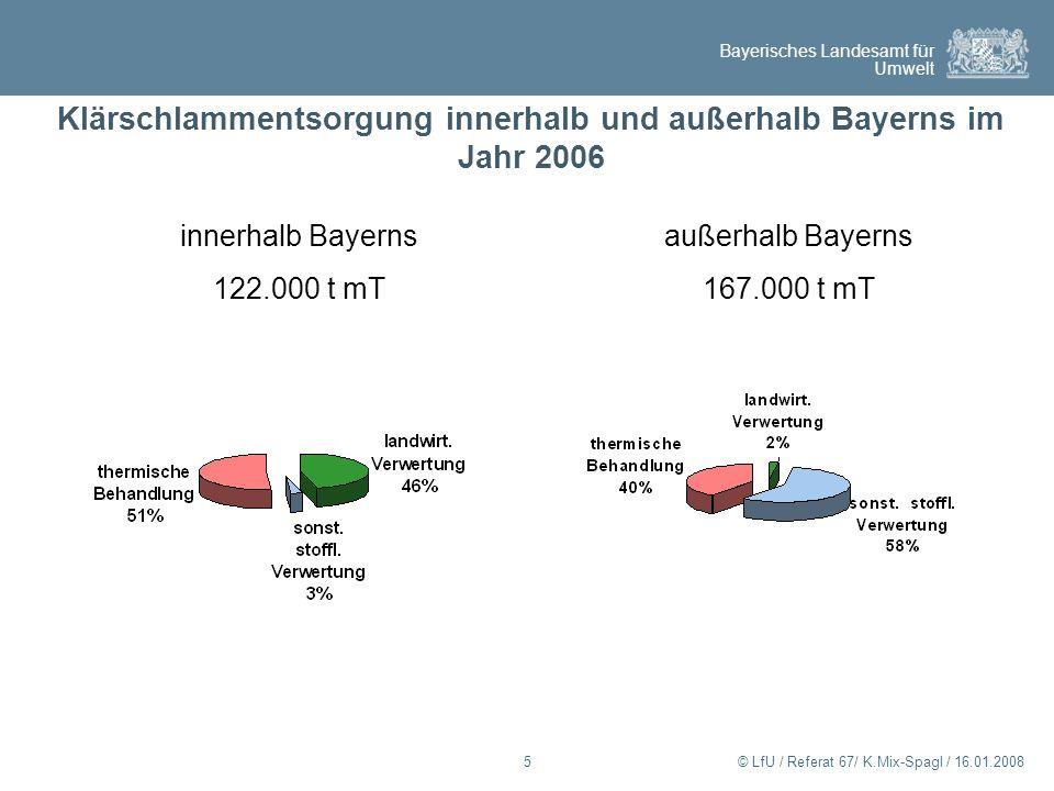 Klärschlammentsorgung innerhalb und außerhalb Bayerns im Jahr 2006