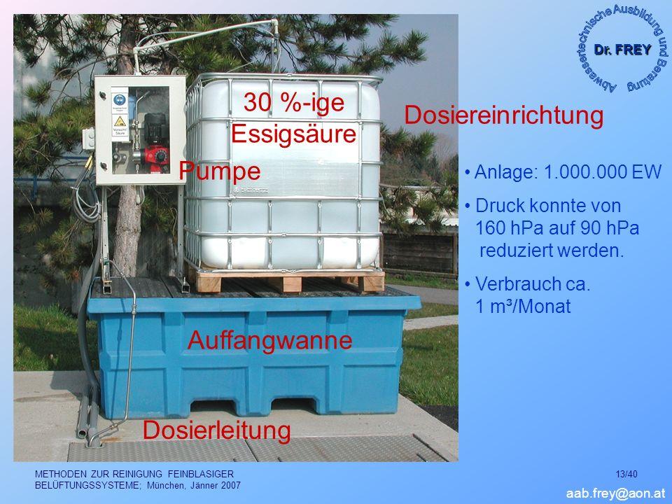 Dosiereinrichtung 30 %-ige Essigsäure Pumpe Auffangwanne Dosierleitung