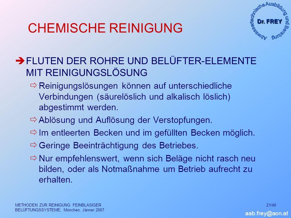 CHEMISCHE REINIGUNG FLUTEN DER ROHRE UND BELÜFTER-ELEMENTE MIT REINIGUNGSLÖSUNG.