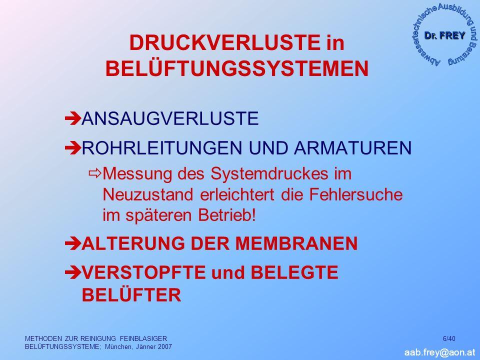 DRUCKVERLUSTE in BELÜFTUNGSSYSTEMEN