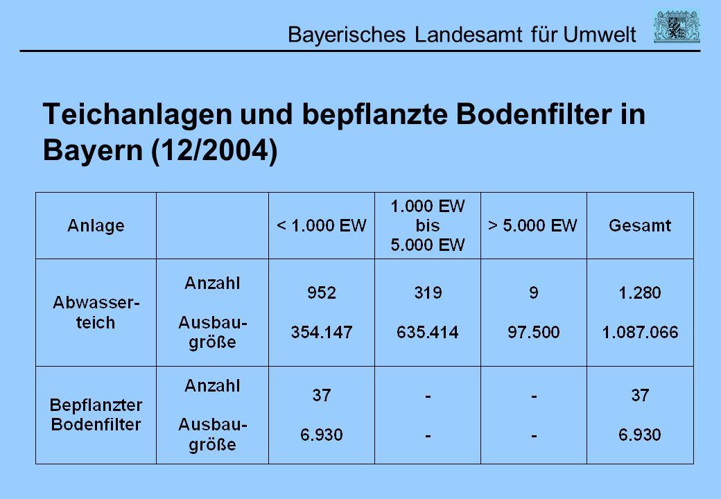 Teichanlagen und bepflanzte Bodenfilter in Bayern (12/2004)