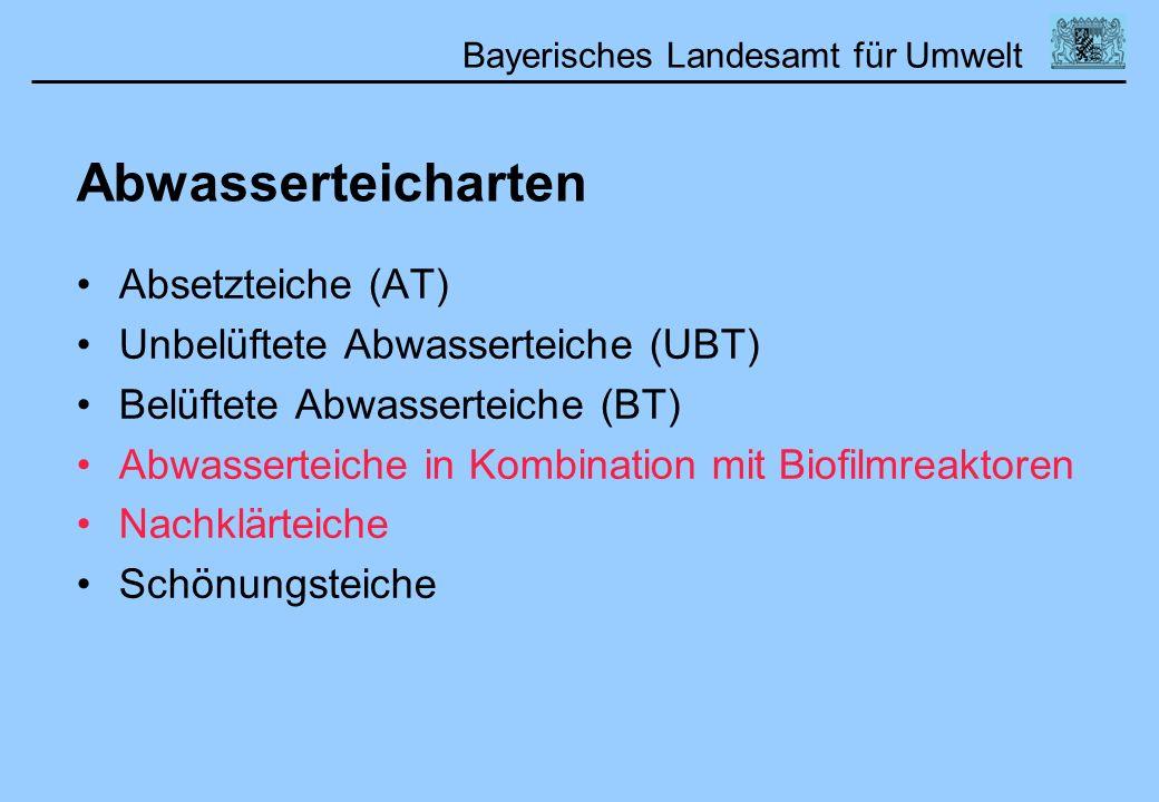 Abwasserteicharten Absetzteiche (AT) Unbelüftete Abwasserteiche (UBT)