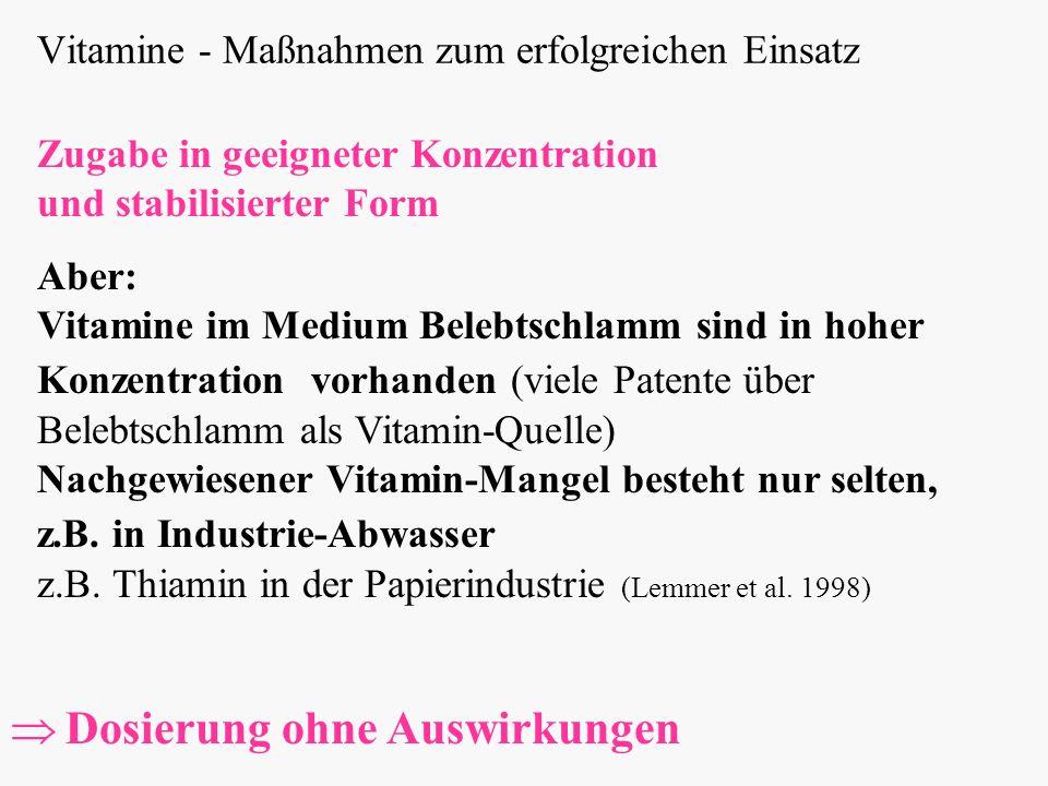 Vitamine - Maßnahmen zum erfolgreichen Einsatz