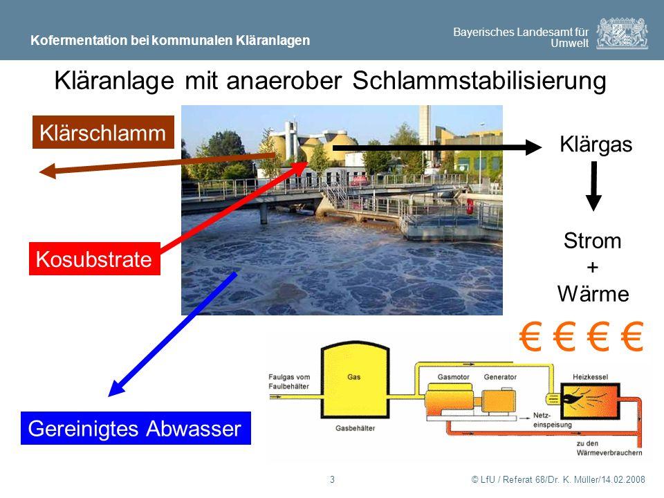 € € € € € Kläranlage mit anaerober Schlammstabilisierung Klärschlamm