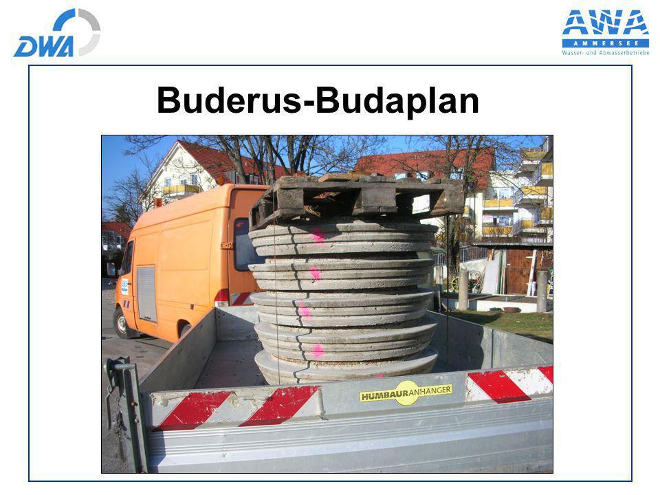 Buderus-Budaplan