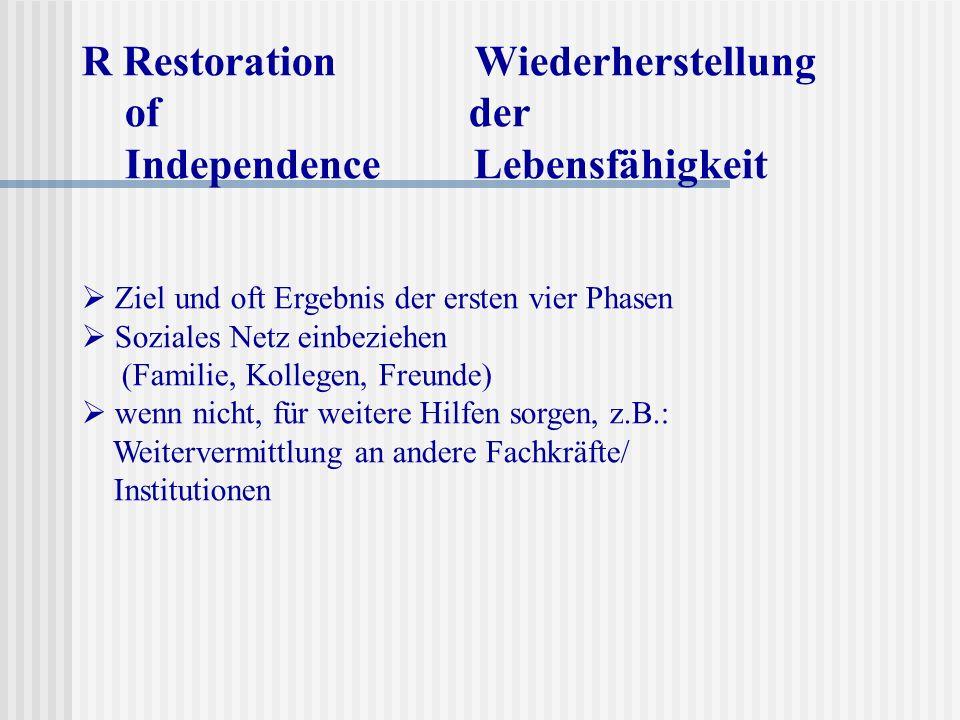 R Restoration Wiederherstellung of der Independence Lebensfähigkeit