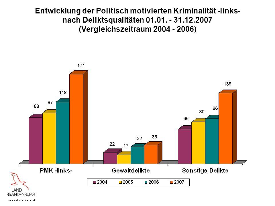 Entwicklung der Politisch motivierten Kriminalität -links-