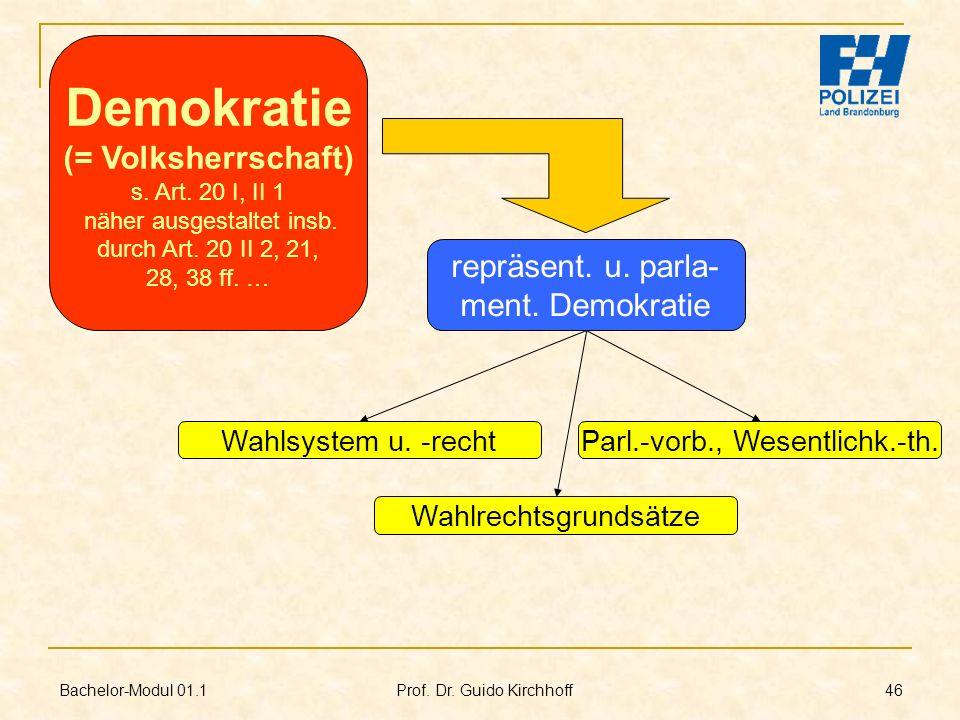 Demokratie (= Volksherrschaft) repräsent. u. parla- ment. Demokratie