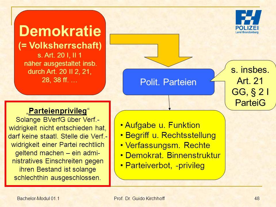 Demokratie (= Volksherrschaft) s. insbes. Art. 21 GG, § 2 I ParteiG