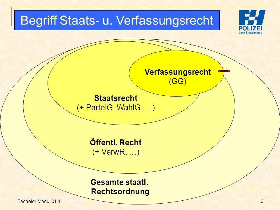 Begriff Staats- u. Verfassungsrecht