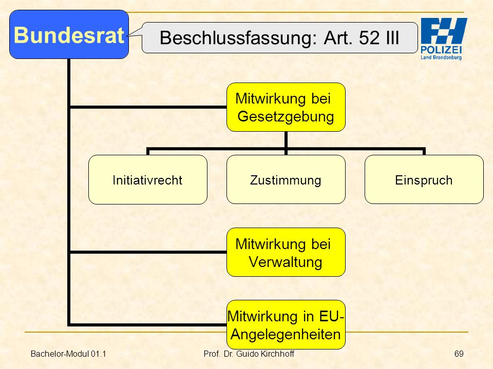 Beschlussfassung: Art. 52 III