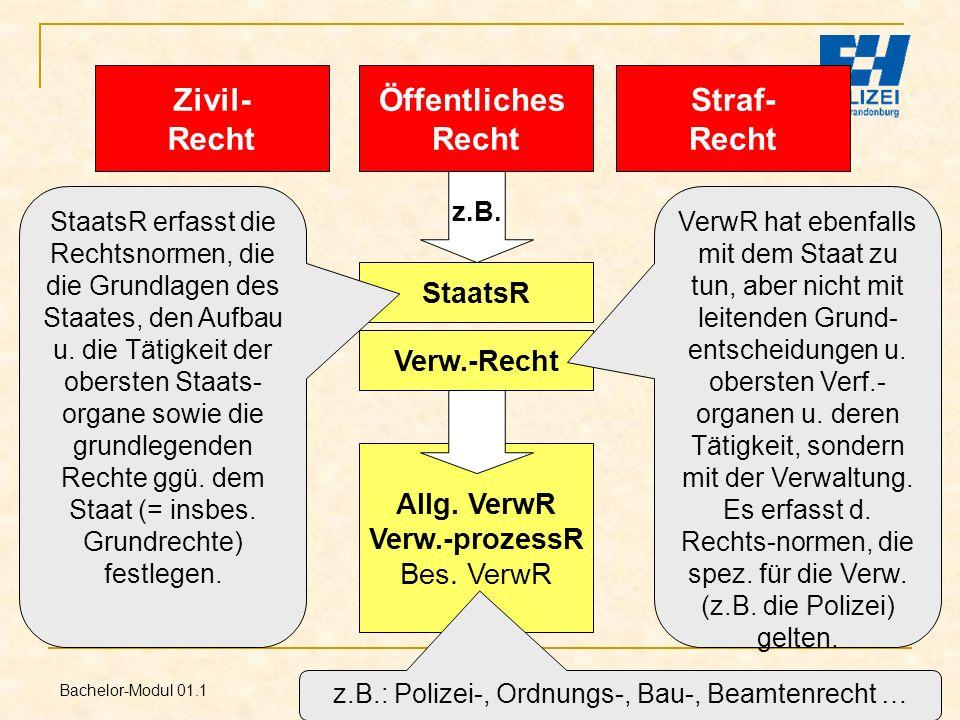 z.B.: Polizei-, Ordnungs-, Bau-, Beamtenrecht …