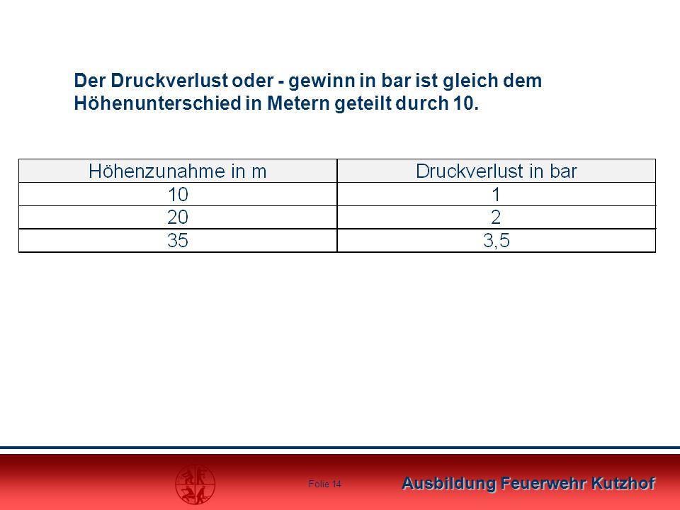 Der Druckverlust oder - gewinn in bar ist gleich dem Höhenunterschied in Metern geteilt durch 10.