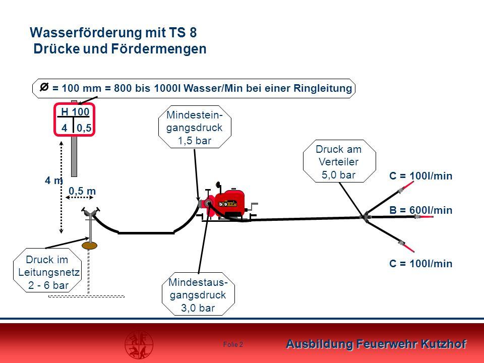 Wasserförderung mit TS 8 Drücke und Fördermengen