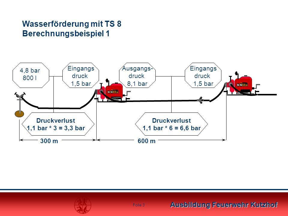 Wasserförderung mit TS 8 Berechnungsbeispiel 1