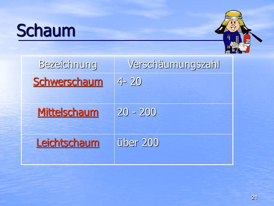 Schaum Bezeichnung Verschäumungszahl Schwerschaum 4- 20 Mittelschaum