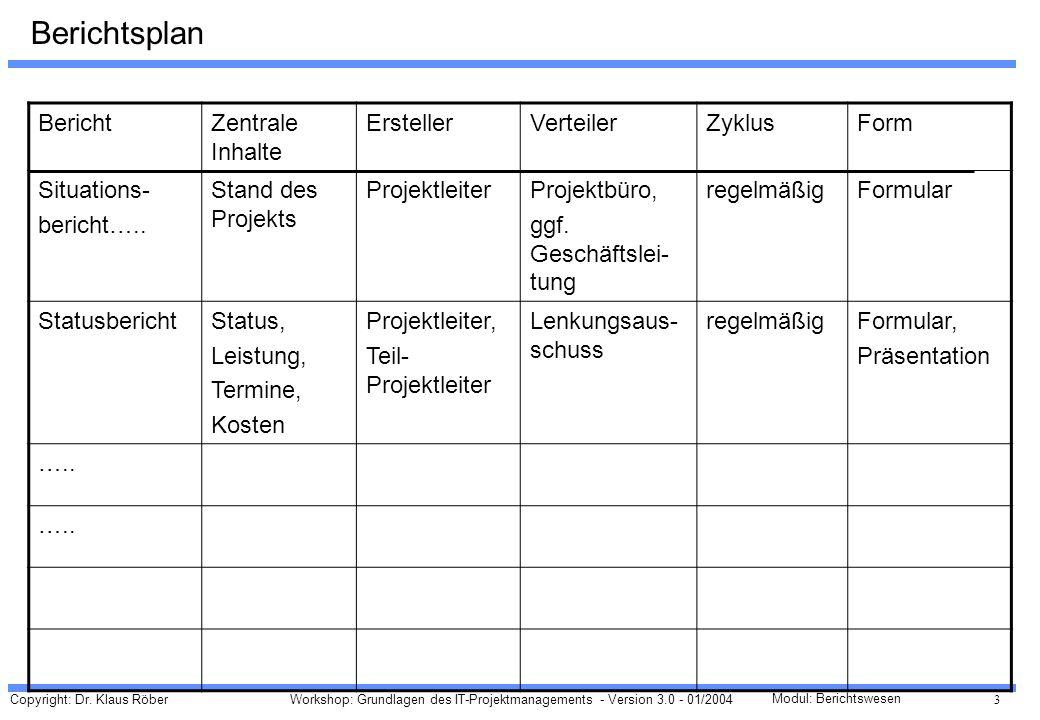 Berichtsplan Bericht Zentrale Inhalte Ersteller Verteiler Zyklus Form
