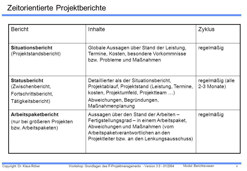Zeitorientierte Projektberichte