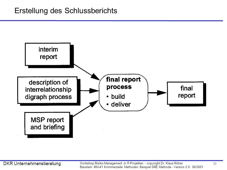 Erstellung des Schlussberichts