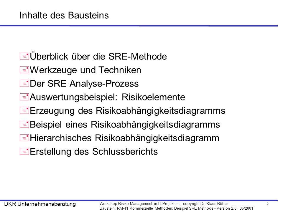 Inhalte des Bausteins Überblick über die SRE-Methode. Werkzeuge und Techniken. Der SRE Analyse-Prozess.
