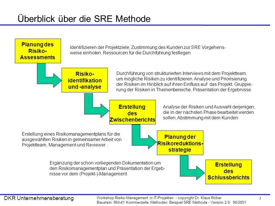 Überblick über die SRE Methode