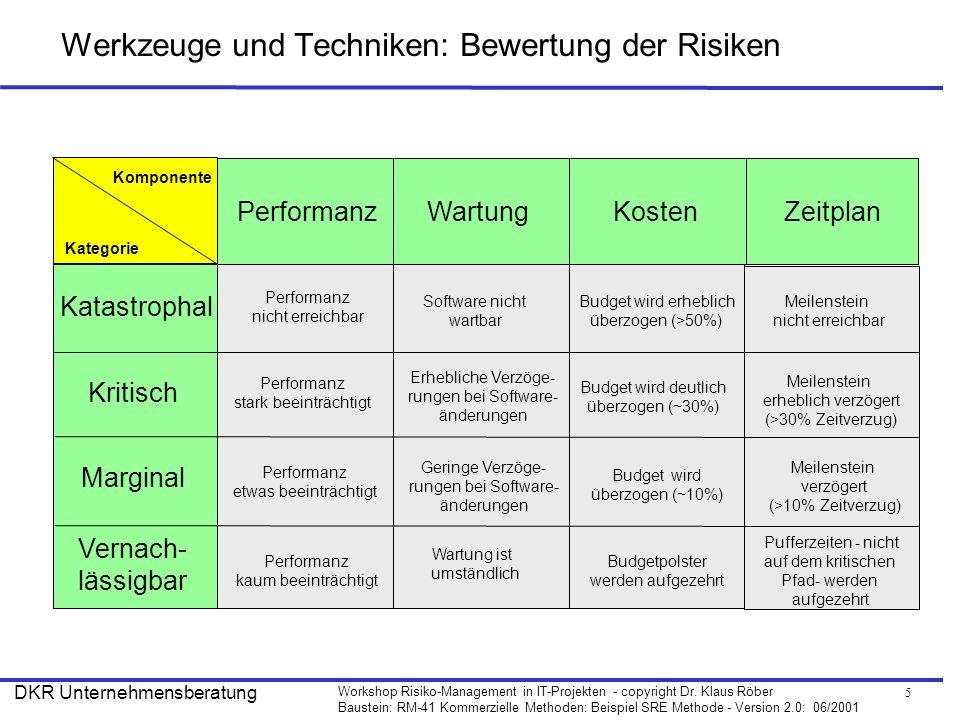Werkzeuge und Techniken: Bewertung der Risiken
