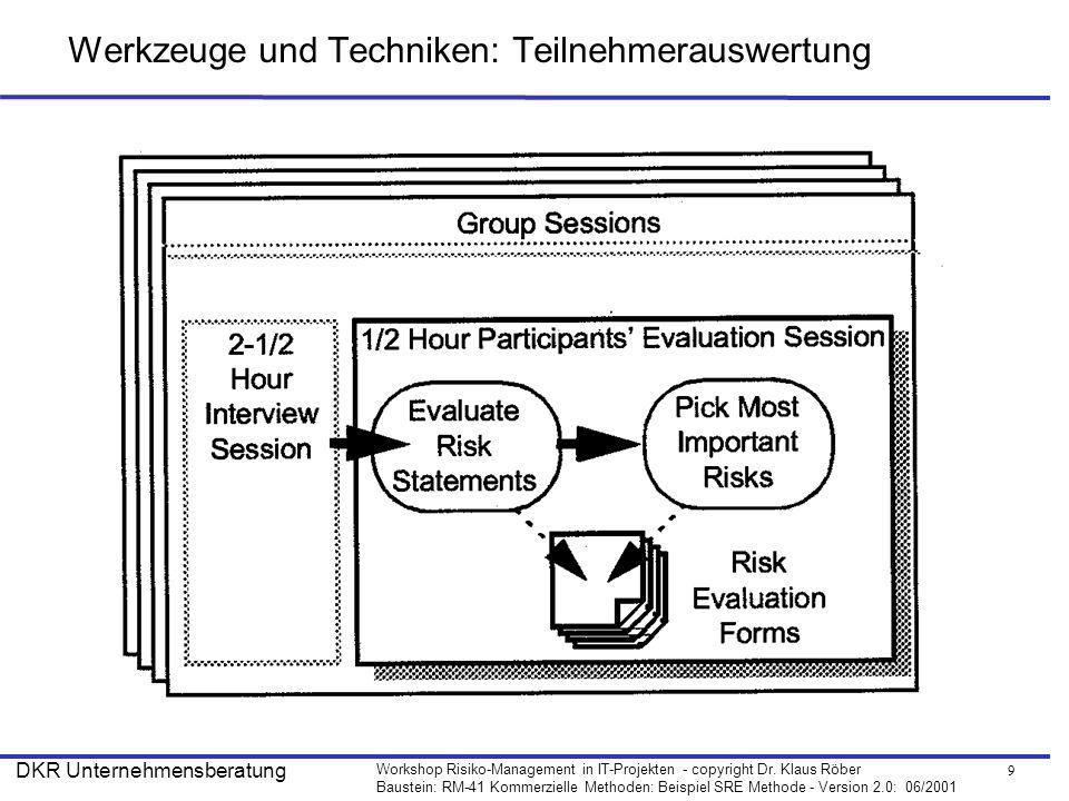 Werkzeuge und Techniken: Teilnehmerauswertung