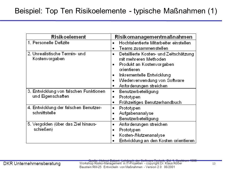 Beispiel: Top Ten Risikoelemente - typische Maßnahmen (1)