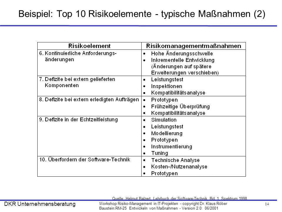 Beispiel: Top 10 Risikoelemente - typische Maßnahmen (2)