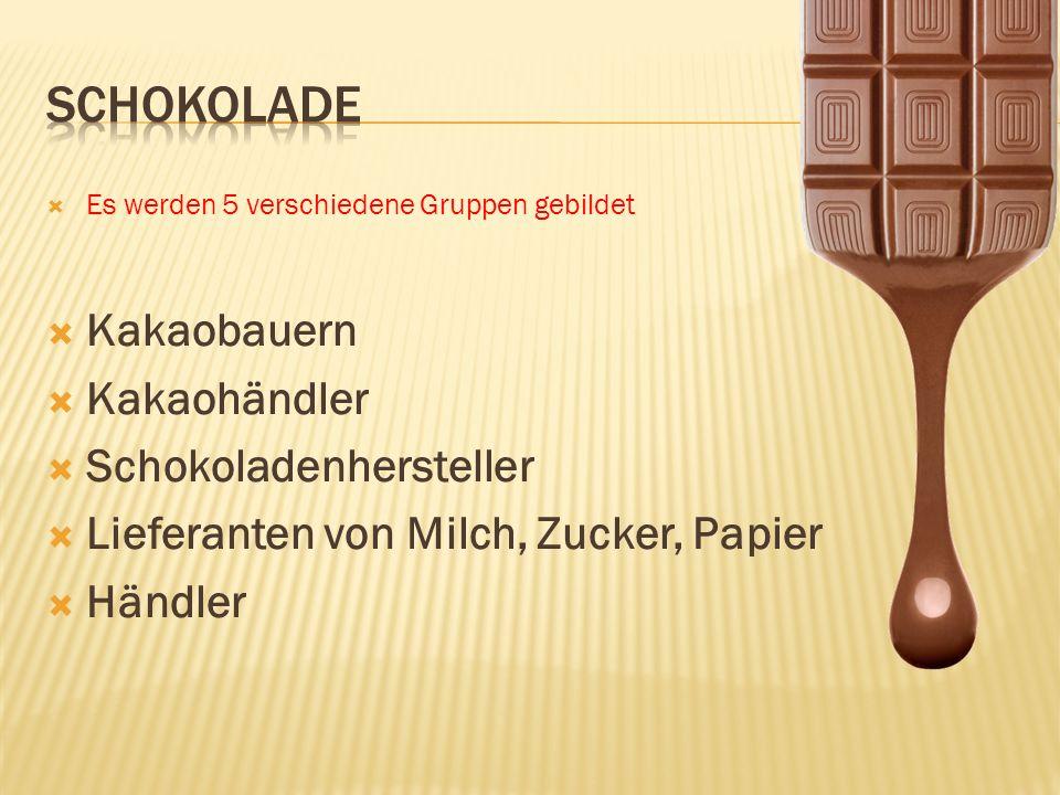 Schokolade Kakaobauern Kakaohändler Schokoladenhersteller