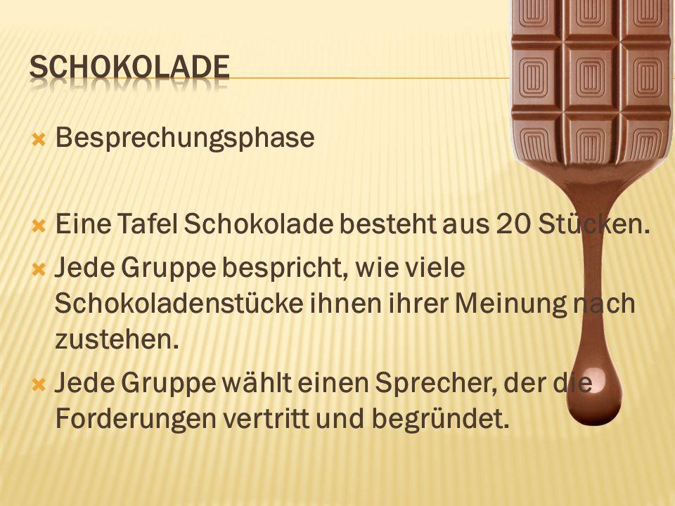 Schokolade Besprechungsphase
