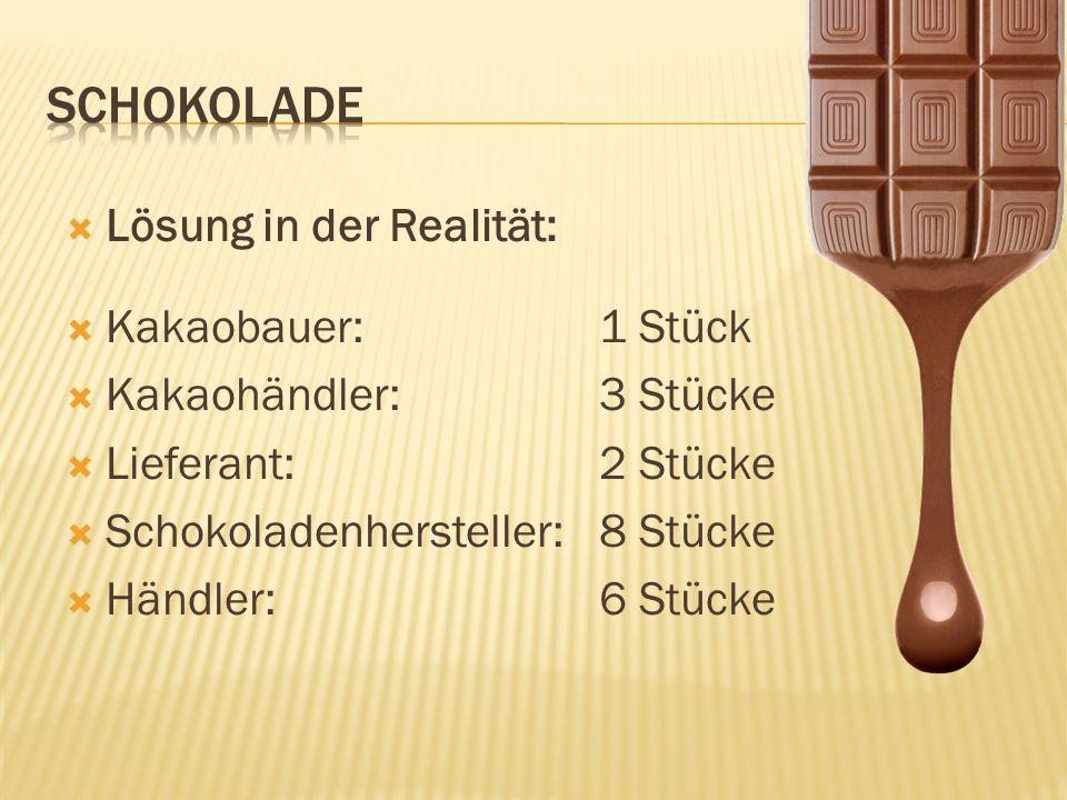 Schokolade Lösung in der Realität: Kakaobauer: 1 Stück