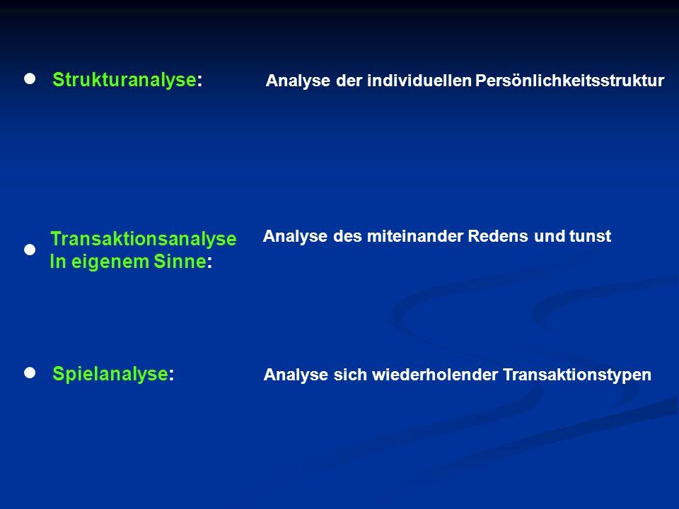 Strukturanalyse: Transaktionsanalyse In eigenem Sinne: Spielanalyse: