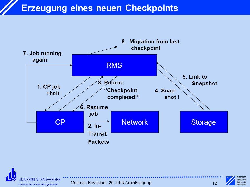 Erzeugung eines neuen Checkpoints