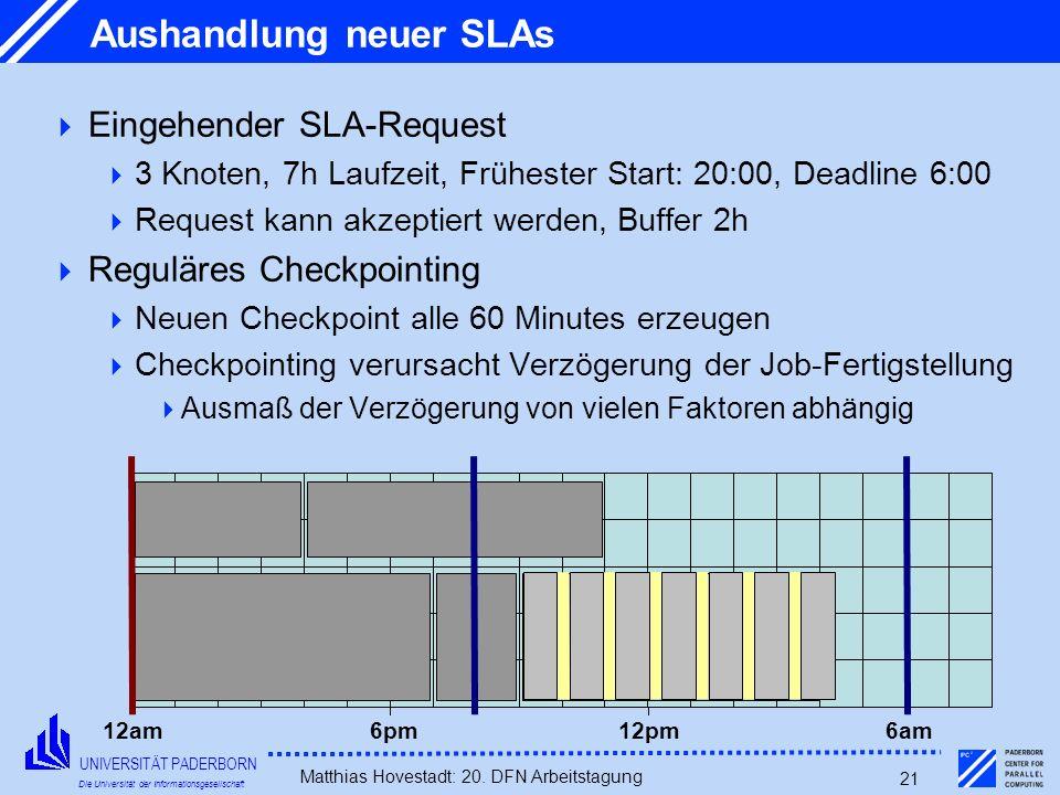 Aushandlung neuer SLAs