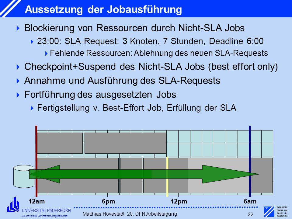 Aussetzung der Jobausführung