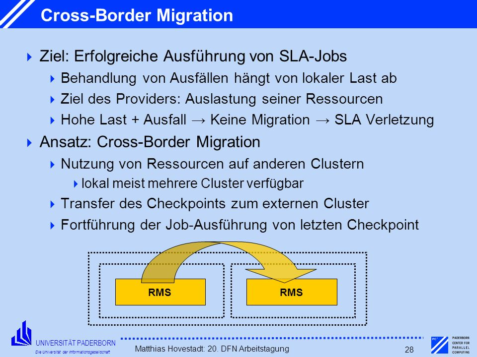 Cross-Border Migration