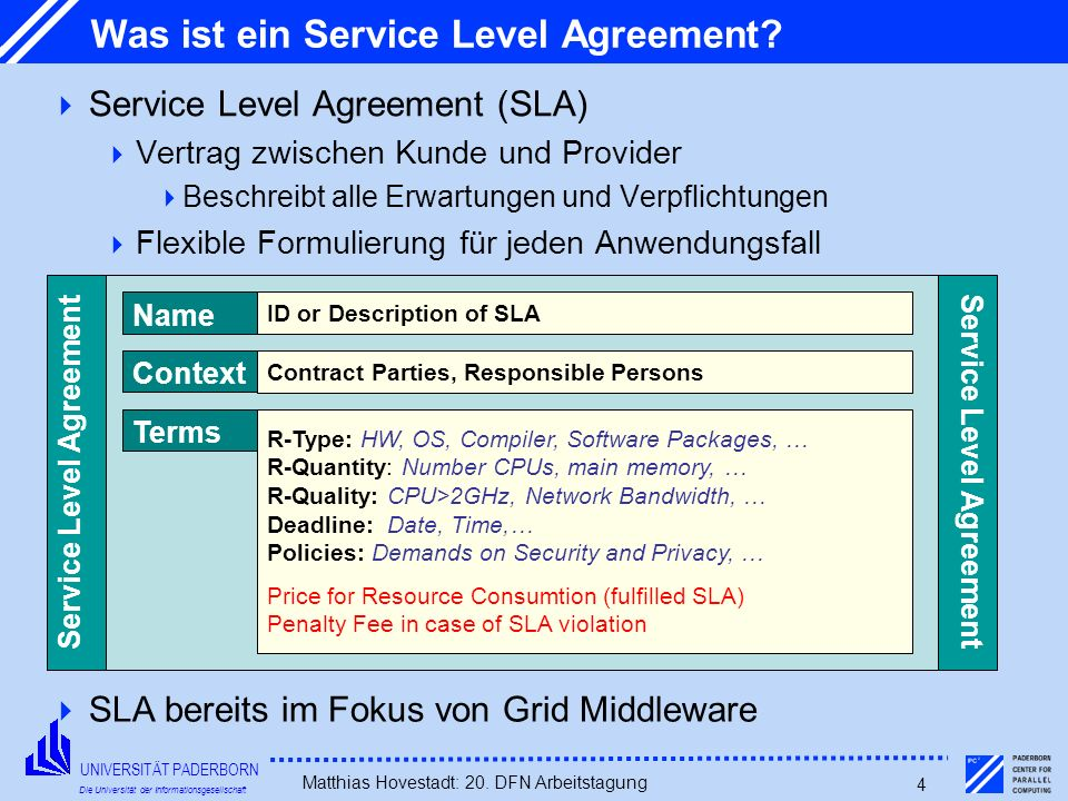 Was ist ein Service Level Agreement