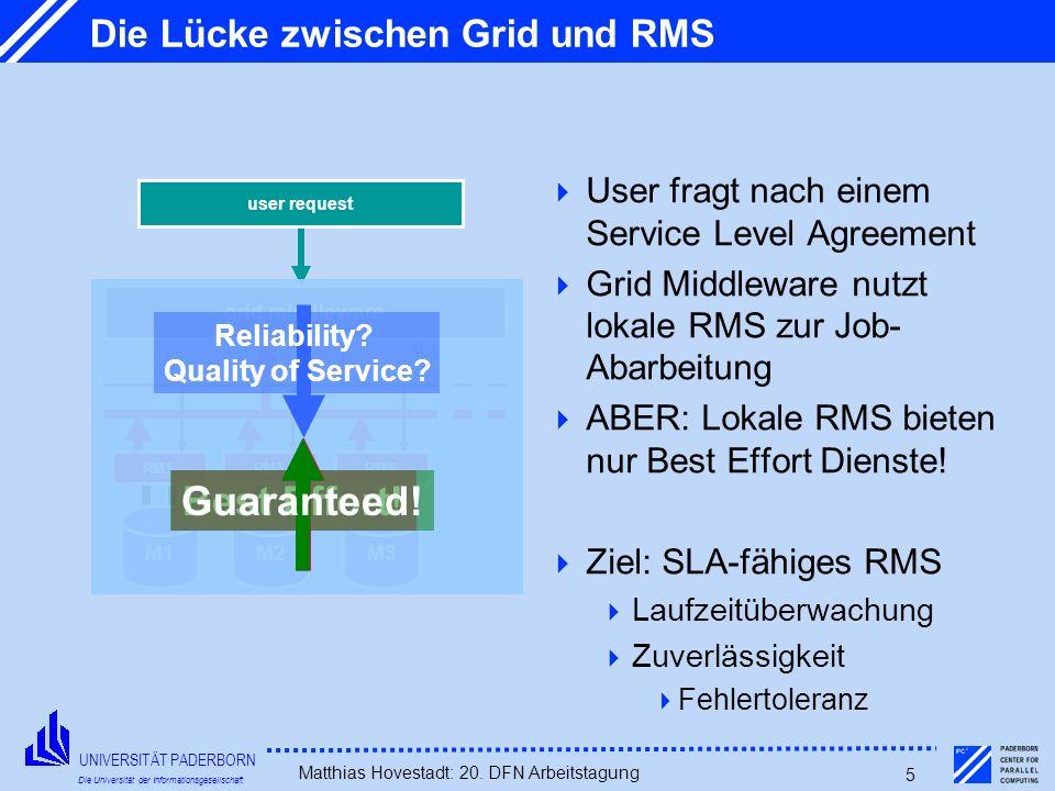Die Lücke zwischen Grid und RMS