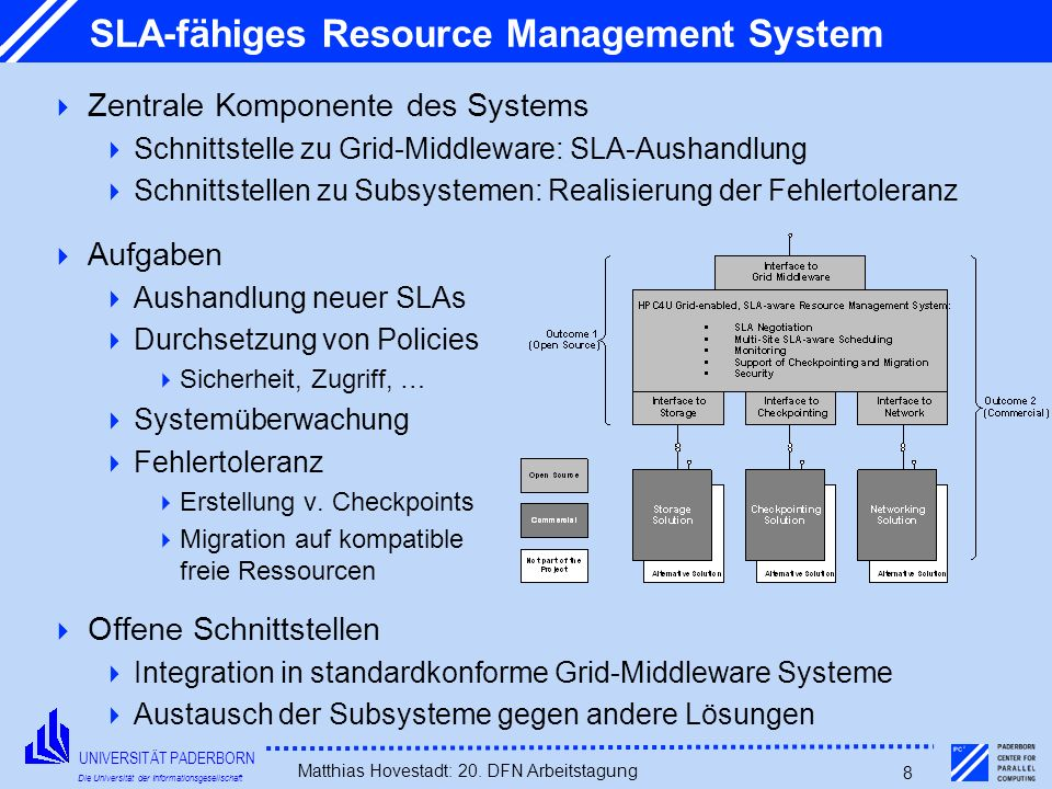 SLA-fähiges Resource Management System