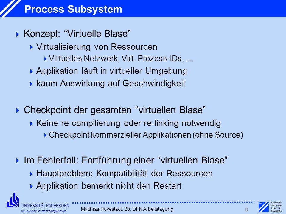 Process Subsystem Konzept: Virtuelle Blase