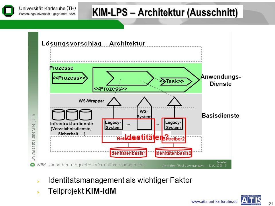 KIM-LPS – Architektur (Ausschnitt)