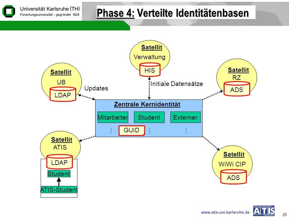 Phase 4: Verteilte Identitätenbasen