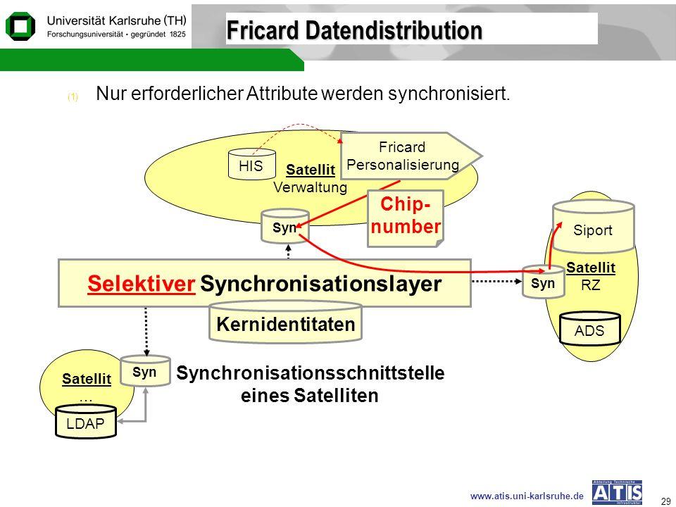 Fricard Datendistribution
